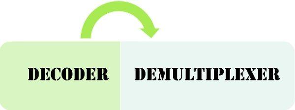 Decoder Vs Demultiplexer