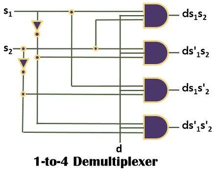 demultiplexer circuit diagram