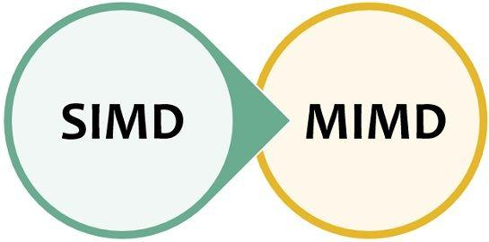 SIMD vs MIMD