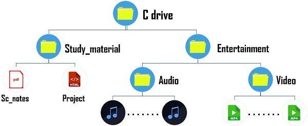 -folder-Example