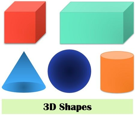 3D shapes examples