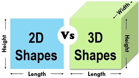 2D shapes Vs 3D shapes